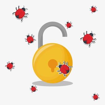 Projekt bezpieczeństwa cybernetycznego z kłódkami i wirusami