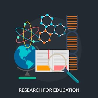Projekt edukacji tła