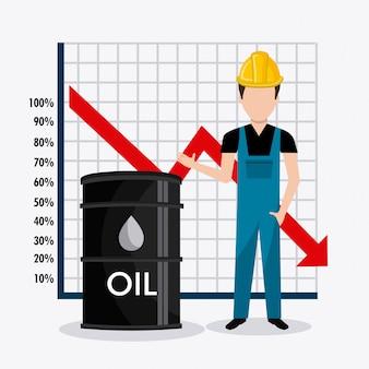 Projekt ekonomiczny cen paliw