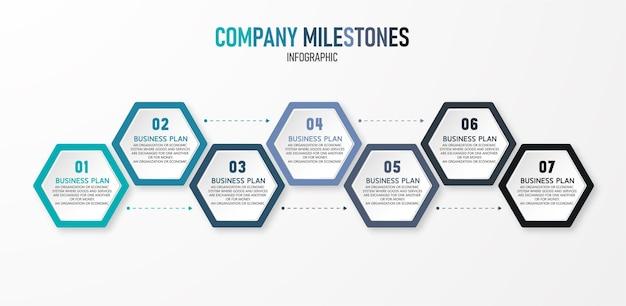 Projekt infografiki, 7 opcji lub krok