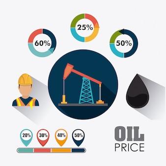 Projekt infografiki ropy naftowej i przemysłu naftowego