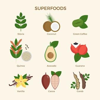 Projekt kolekcji superfood
