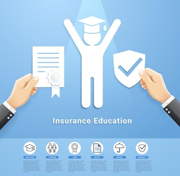 Projekt koncepcyjny usług polis ubezpieczeniowych edukacji