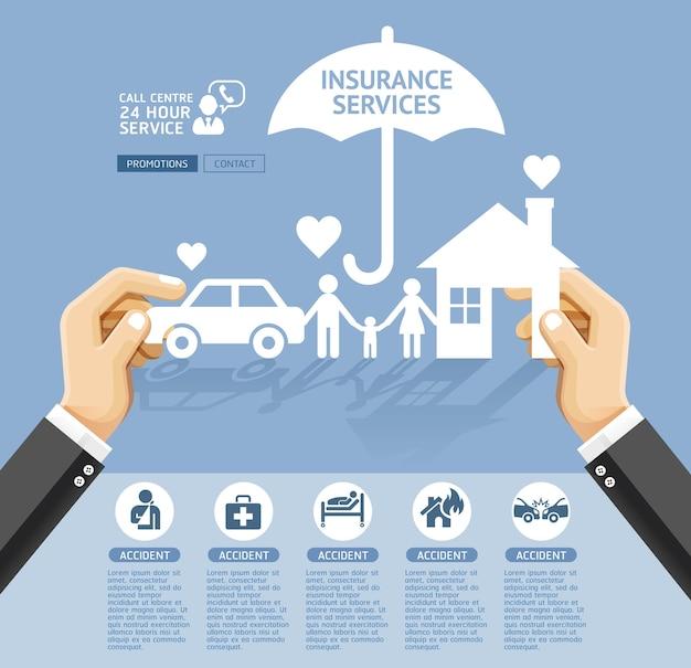 Projekt koncepcyjny usług polis ubezpieczeniowych.