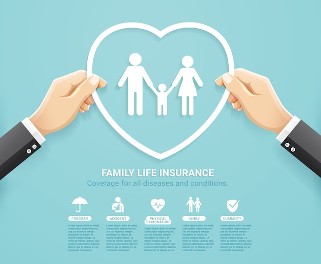 Projekt koncepcyjny usług polis ubezpieczeniowych