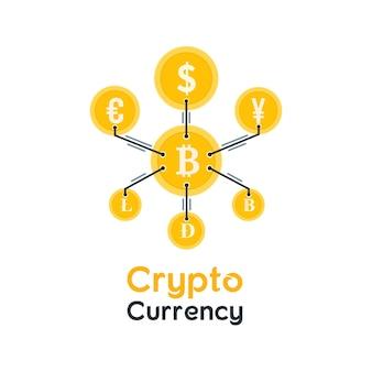 Projekt kryptowalut bitcoinowych