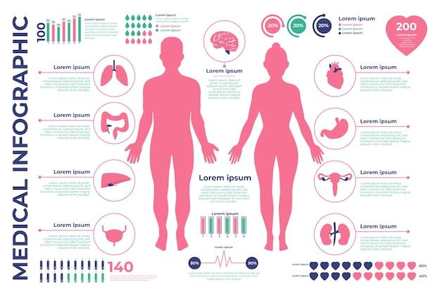 Projekt medyczny infografiki
