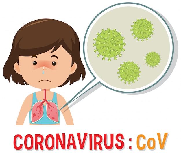 Projekt plakatu koronawirusa z chorą dziewczyną i komórkami wirusa