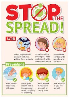 Projekt plakatu koronawirusa z różnymi sposobami ochrony wirusa