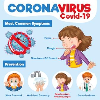 Projekt plakatu koronawirusa z typowymi objawami i zapobieganiami