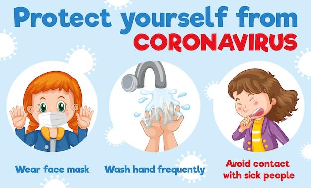 Projekt plakatu koronawirusa ze sposobami ochrony przed wirusem