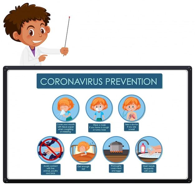 Projekt plakatu koronawirusa ze sposobami zapobiegania wirusowi