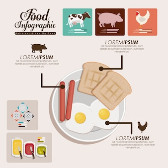 Projekt plansza żywności