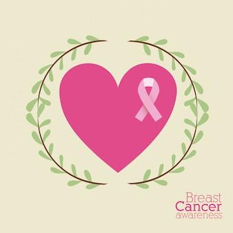 Projekt raka