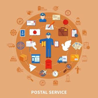 Projekt rundy komunikacji pocztowej