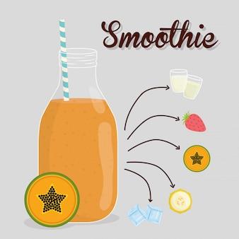 Projekt smoothie.