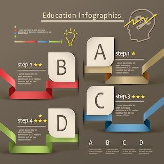 Projekt szablonu infografiki edukacji z elegancką wstążką i elementem tagu