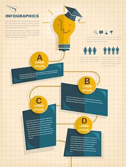 Projekt szablonu infografiki edukacji z żarówką i kapeluszem ukończenia szkoły