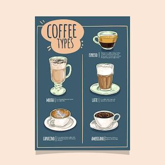 Projekt szablonu plakatu rodzajów kawy