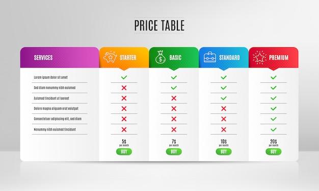 Projekt szablonu tabeli cen. plan cenowy dla strony internetowej.