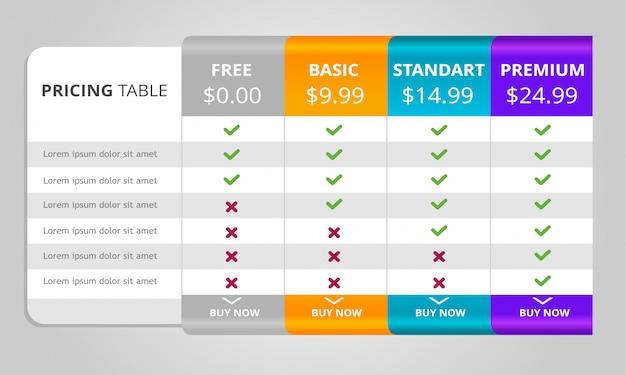 Projekt tabeli cen internetowych dla biznesu. wektor