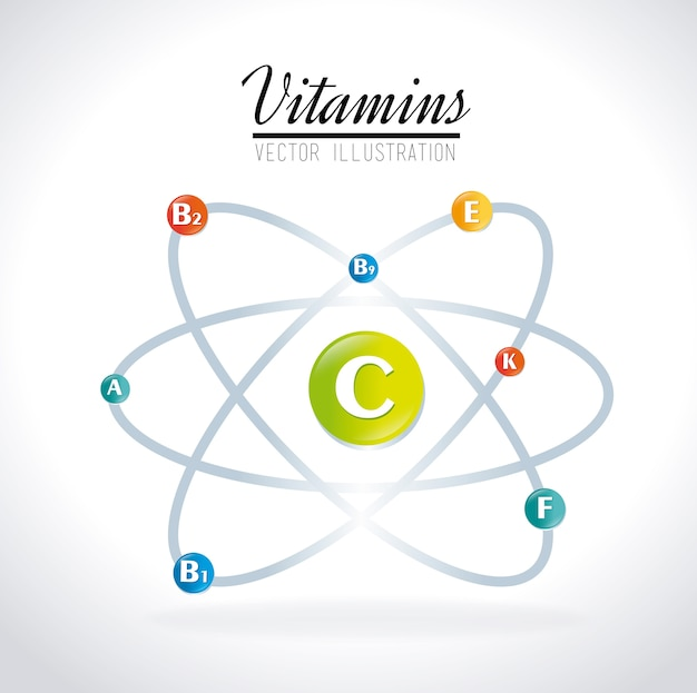 Projekt witamin