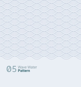 Projekt wzoru wody