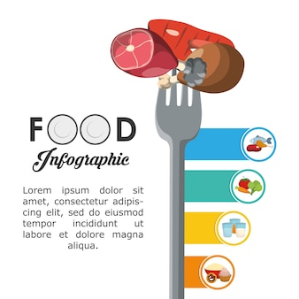 Projekt zdrowej i ekologicznej żywności