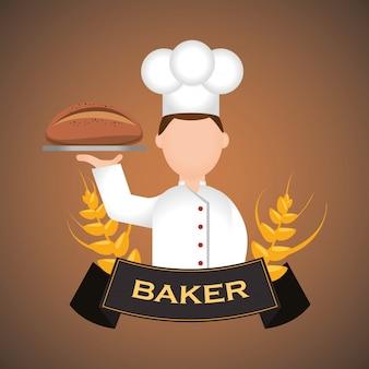 Projektowanie piekarni