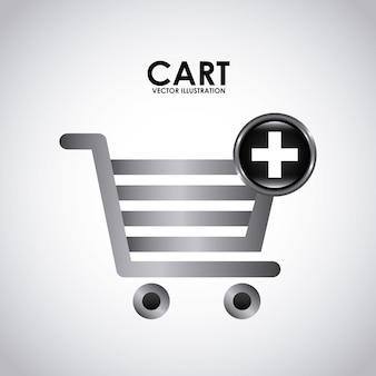 Projektowanie zakupów
