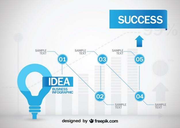 Projektowe biznes infografika