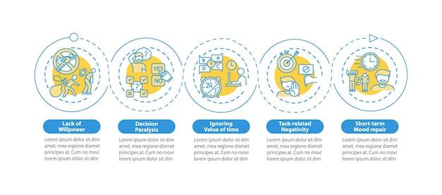 Prokrastynacja powoduje ilustrację szablonu infografiki