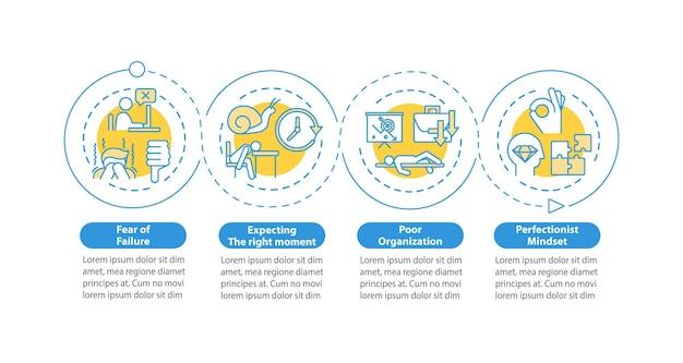 Prokrastynacja powoduje szablon infografiki. dezorganizacja, obawia się elementów projektu prezentacji. wizualizacja danych w czterech krokach. wykres osi czasu procesu. układ przepływu pracy z ikonami liniowymi