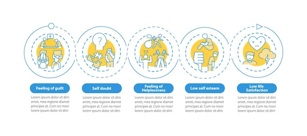 Prokrastynacja znaki infografika ilustracja szablon