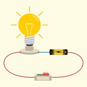 Prosty obwód elektryczności