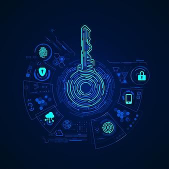 Prywatny klucz
