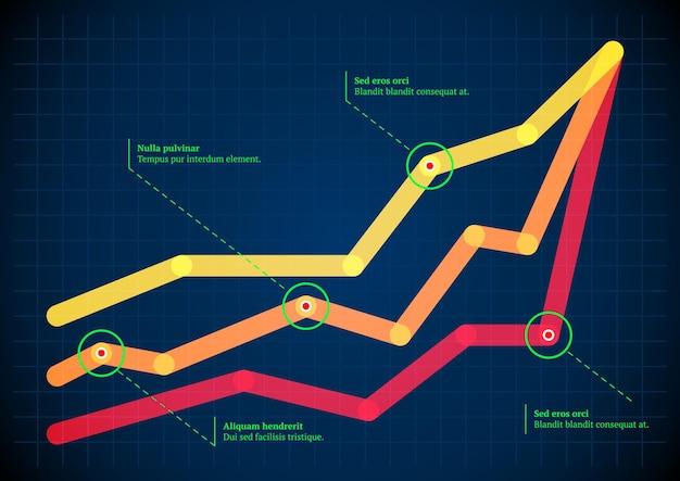 Przecinające się linie wykresu z okrągłymi wskaźnikami