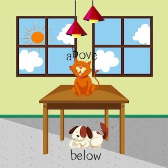 Przeciwstawne słowa powyżej i poniżej z kotem i psem w pokoju