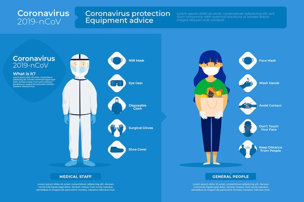 Przedstawiono porady dotyczące sprzętu do ochrony przed koronawirusem