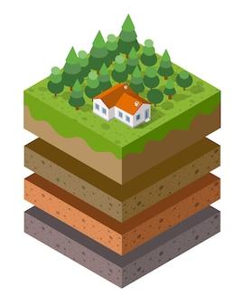 Przekrój warstw gleby geologiczna zielona trawa i podziemne warstwy gleby pod naturalnym krajobrazem izometryczny wycinek terenu rozległe organiczne, piaszczyste i gliniaste warstwy środowiska miejskiego