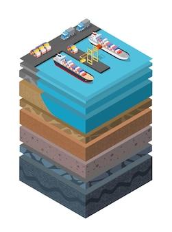 Przekrój warstw gleby geologiczne i podziemne warstwy gleby pod powierzchnią krajobrazu izometryczny wycinek lądu rozbudowane organiczne, piaszczyste i gliniaste warstwy pod powierzchnią morza przystań statków