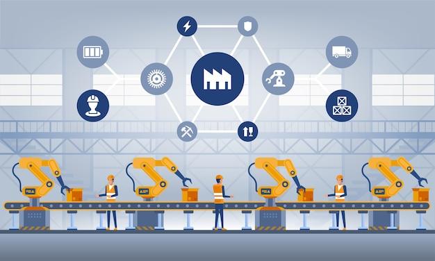 Przemysł 4.0 inteligentna koncepcja fabryki
