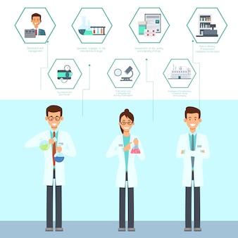 Przemysł farmaceutyczny infografiki transparent