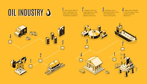 Przemysł naftowy, linia produktów procesu produkcji linii ropy naftowej