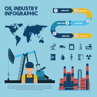 Przemysłu naftowego infographic pracownika ekstrakcyjna światowa fabryka
