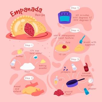 Przepis empanada i gotowanie infographic