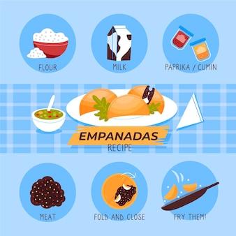 Przepis empanada ze składnikami