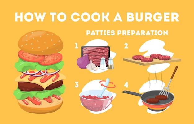 Przepis na domowy burger. gotowanie amerykańskich fast foodów