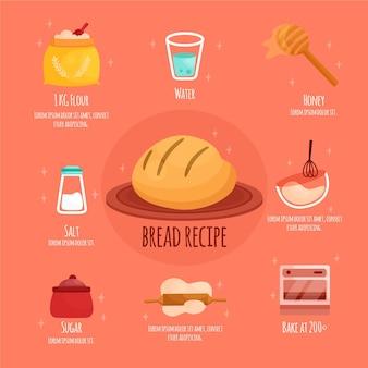 Przepis na domowy chleb z krokami