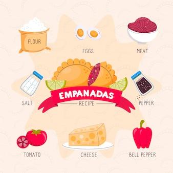 Przepis na empanadę